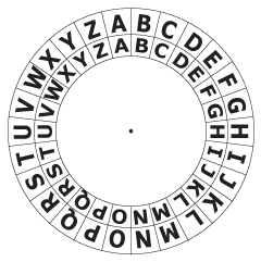 Opinions on Caesar cipher